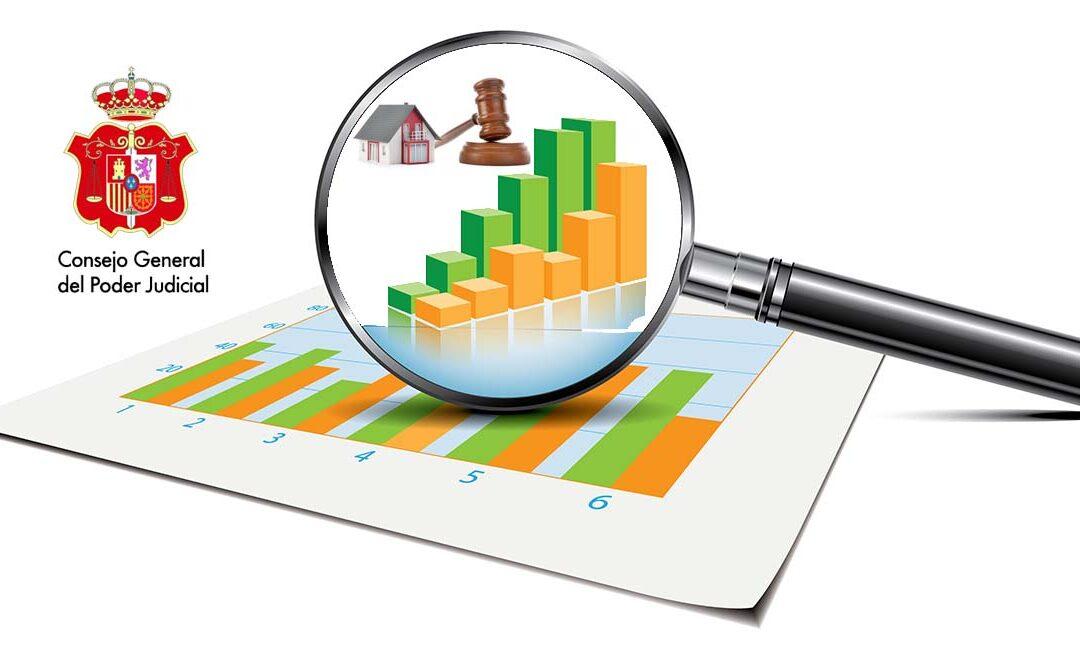 Según CGPJ, más del 96% de sentencias sobre cláusulas suelo favorecieron al cliente